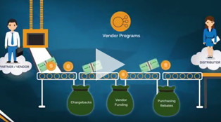 GTMS Vendor Programs Video