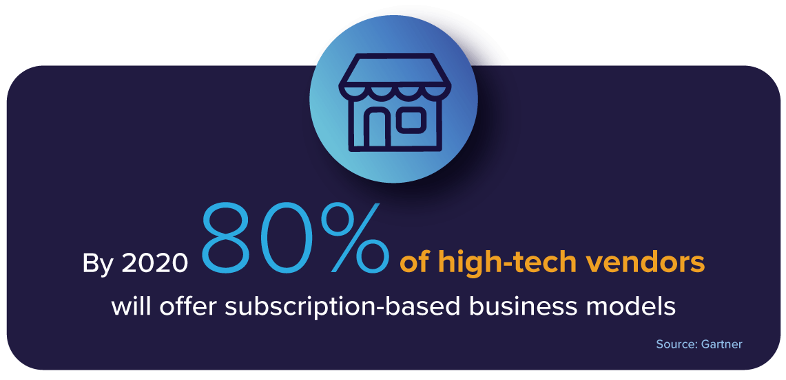 80% of high-tech vendors will offer a subscription-based business model by 2020