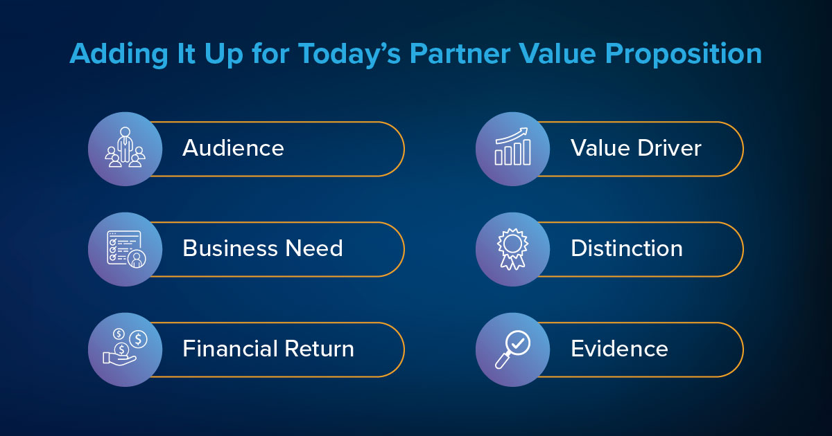 Adding it up for today's partner value proposition