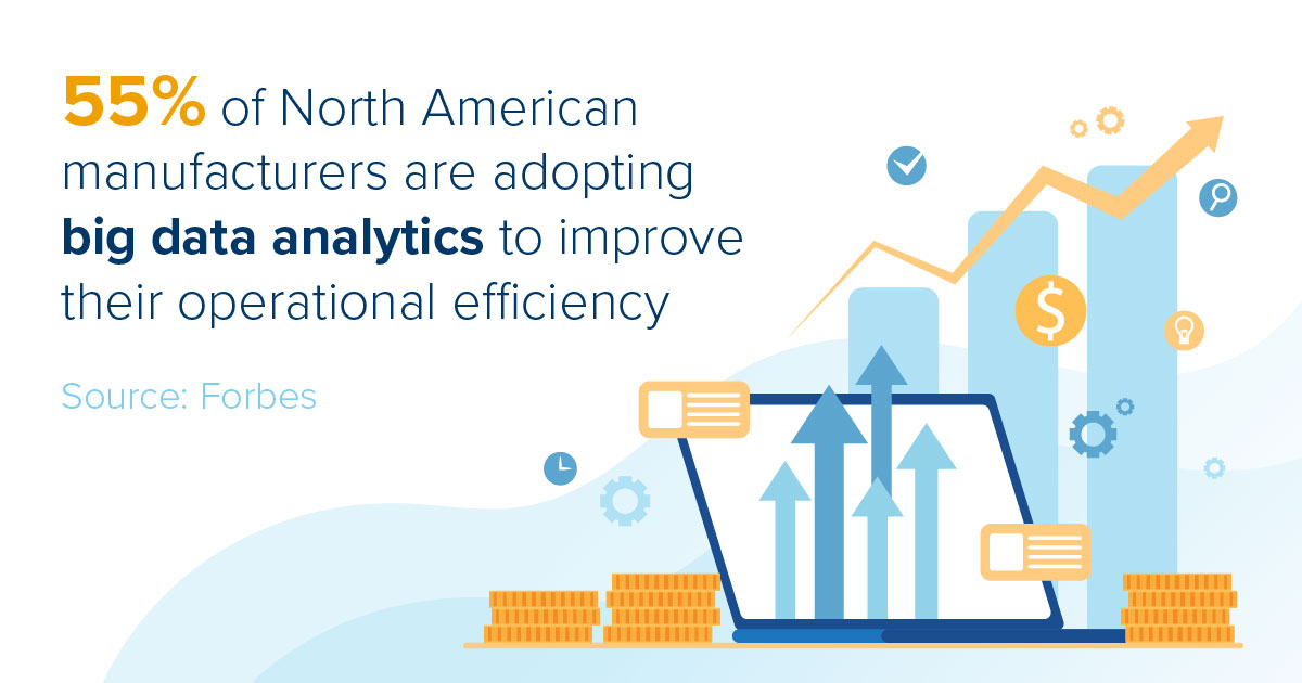 Manufacturers using big data analytics to improve operational efficiency
